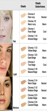 Dermablend Cover Cream Natural Beige Chroma 2 1 8